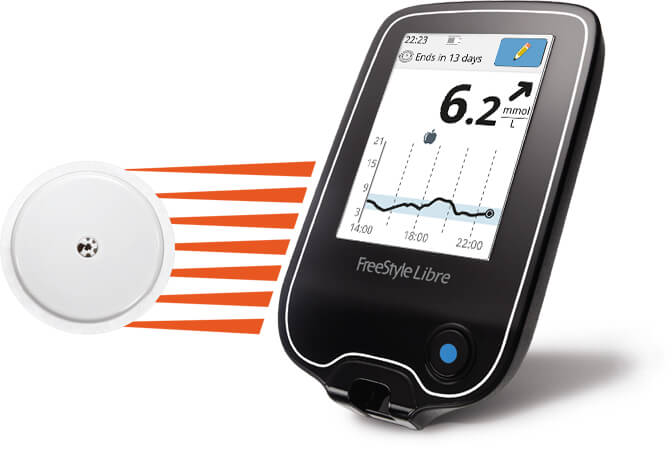 FreeStyle Libre Flash Glucose Monitoring System | at Mediray