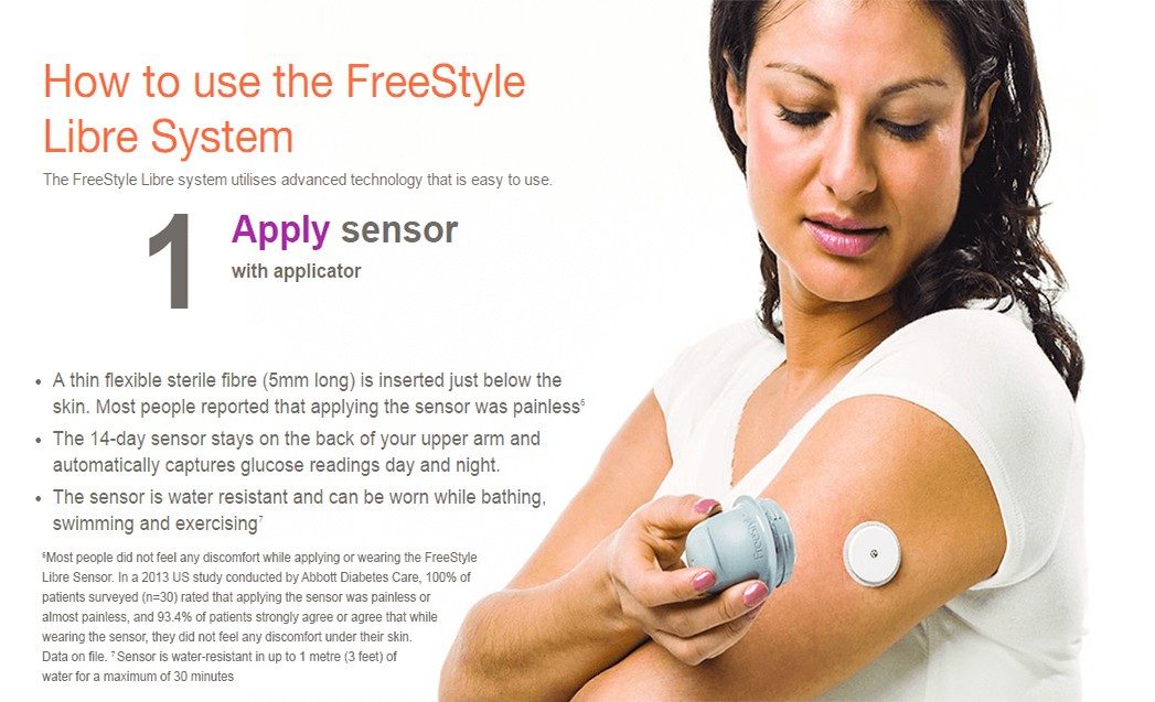 Freestyle Libre Flash Glucose Monitoring System At Mediray