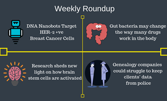 Weekly Science Roundup